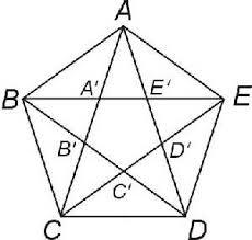 pentagono stellato